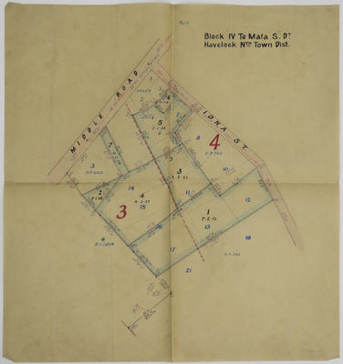 Plan, Middle Road