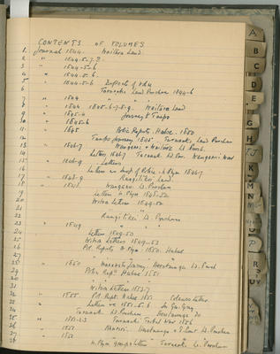 Index, Sir Donald McLean's Letters