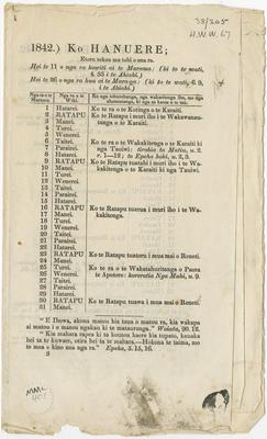 Collection of Hawke's Bay Museums Trust, Ruawharo Tā-ū-rangi, 38/205