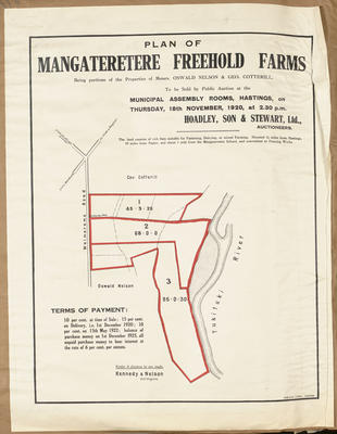Plan, Mangateretere freehold farms for sale